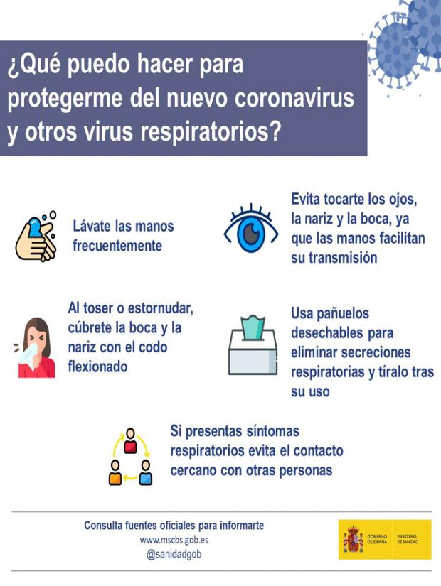 Proteccion contra el virus